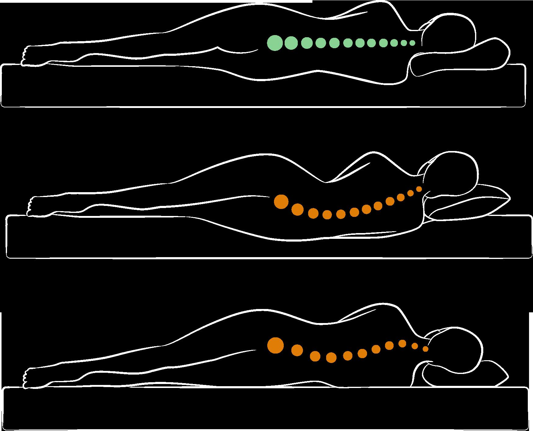 Anatomisch perfekt vermessen mit dem Wirbelscanner - Bettenhaus Horsch